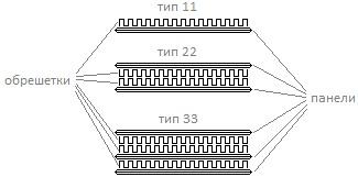 стальные панельные радиаторы типы